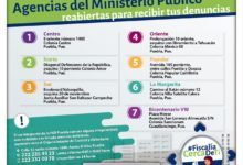 reapertura, agencias, Ministerio Público, capital, Cuautlancingo, FGE, Puebla, Código Rojo, Nota Roja, Noticias