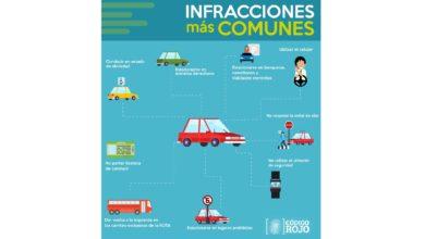 Infracciones, más cometidas, Reglamento Vial, Puebla, Código Rojo, Nota Roja, Puebla, Noticias